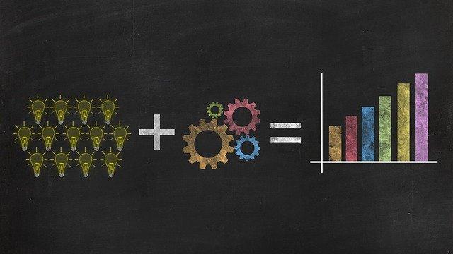 Online coaching business model